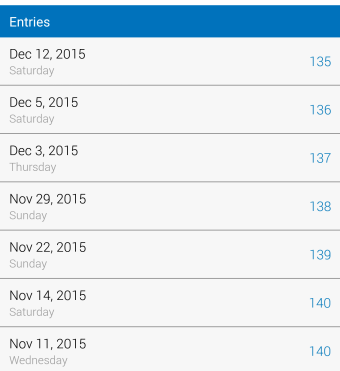 MyfitnessPal Calorie Counter App Review (9)