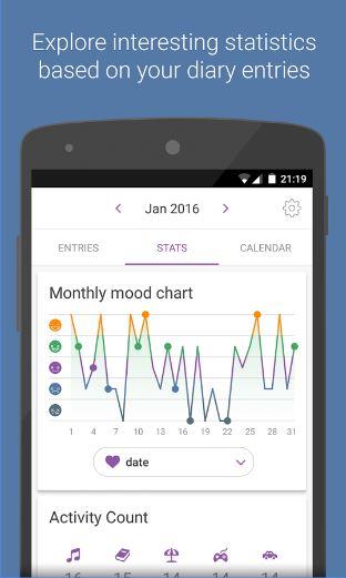 Daylio App - Statistics