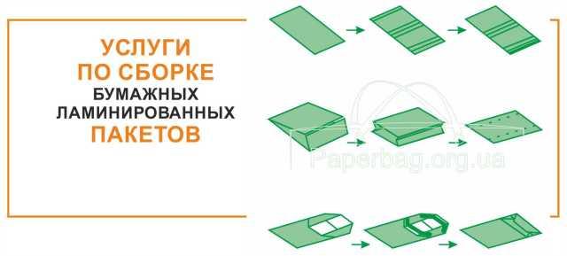 Uslugi sborki paketiv paperbag org ua