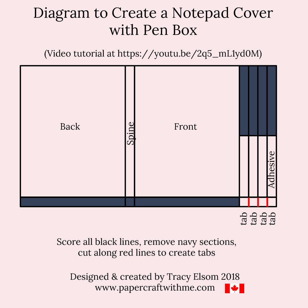 Diagram for a notepad cover with attached pen box.