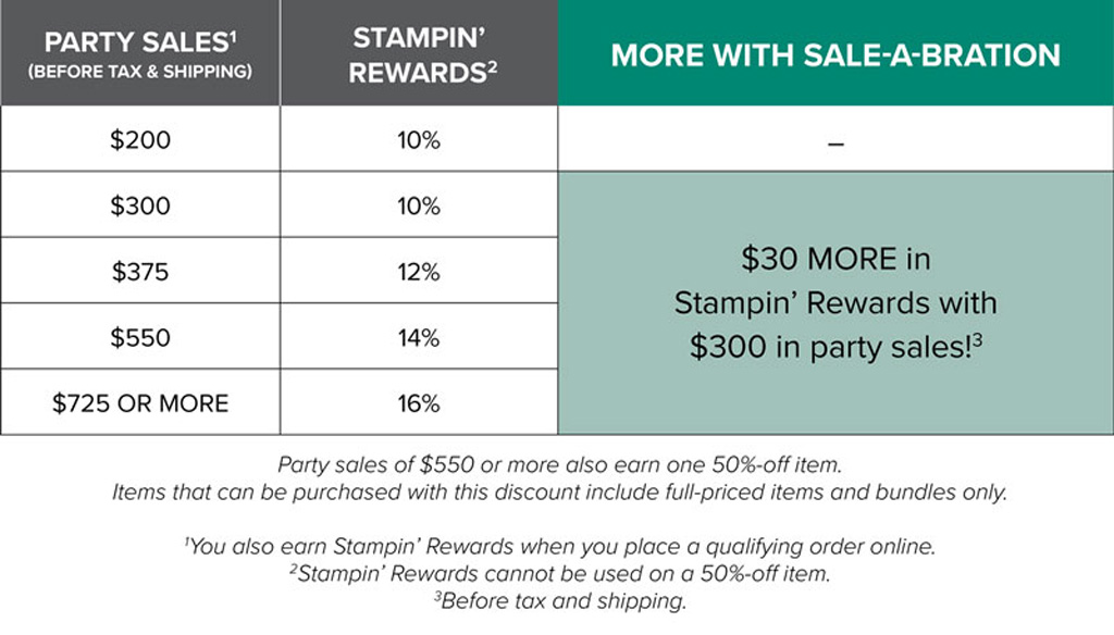 Get even more Stampin' Rewards to spend on Stampin' Up! products during Sale-A-Bration (Jan 3 to Mar 31, 2019)