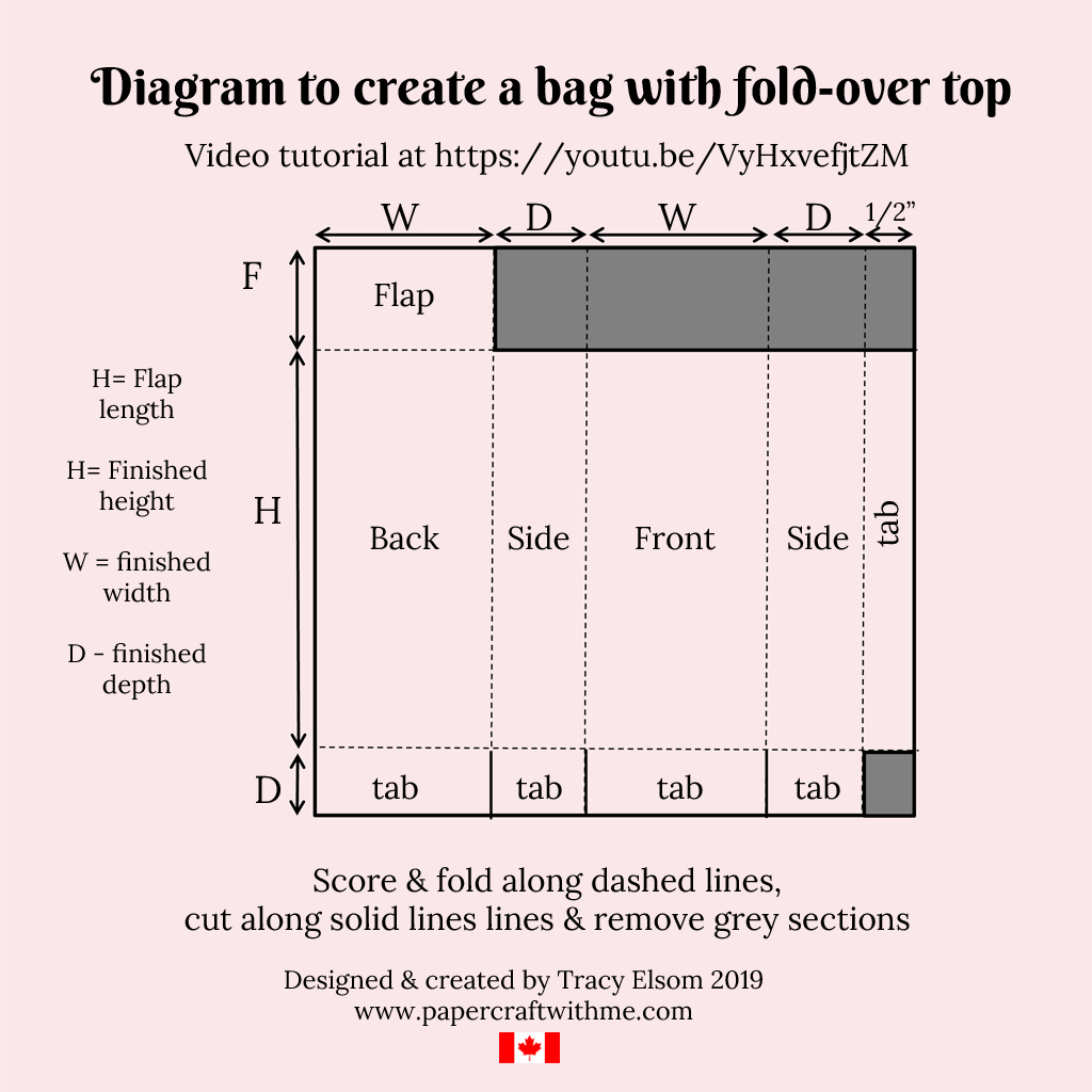 Diagram showing how to make a gift bag with a fold-over flap. #papercraftwithme