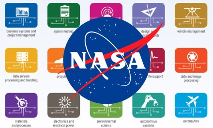 NASA Shares Free Software Catalog