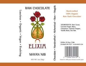 ELIXIA_all_labels