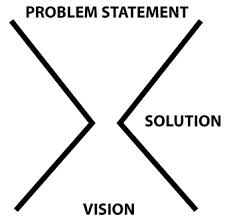Problem Statement from Paper Masters