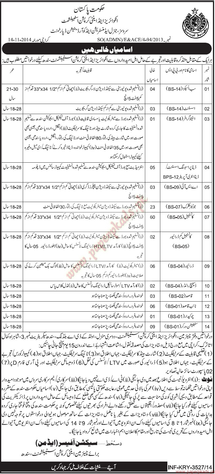 Sub Inspector, Assistant, Stenographer, Data Entry