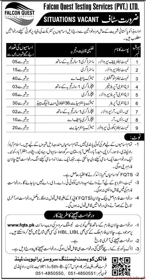 Falcon Quest Testing Services Private Limited Jobs 2019 Latest