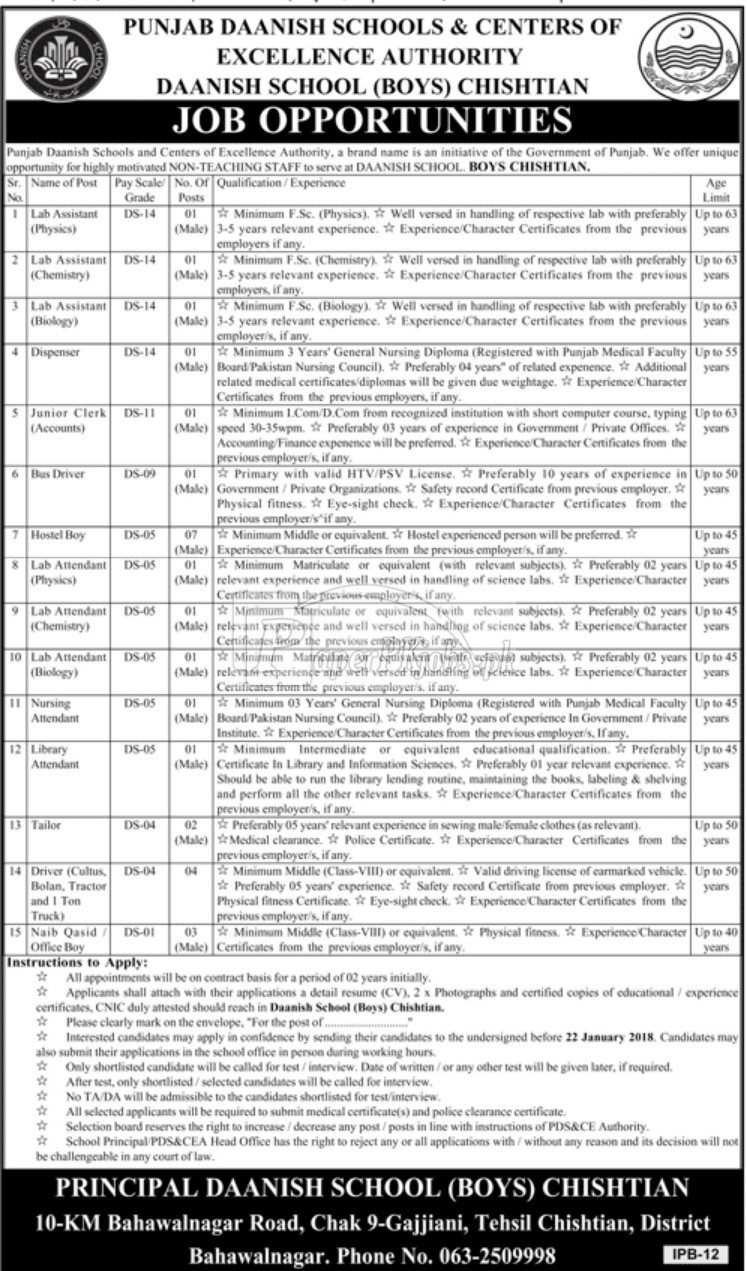 Lahore Construction Company Jobs 2018 For Various - Inspirational