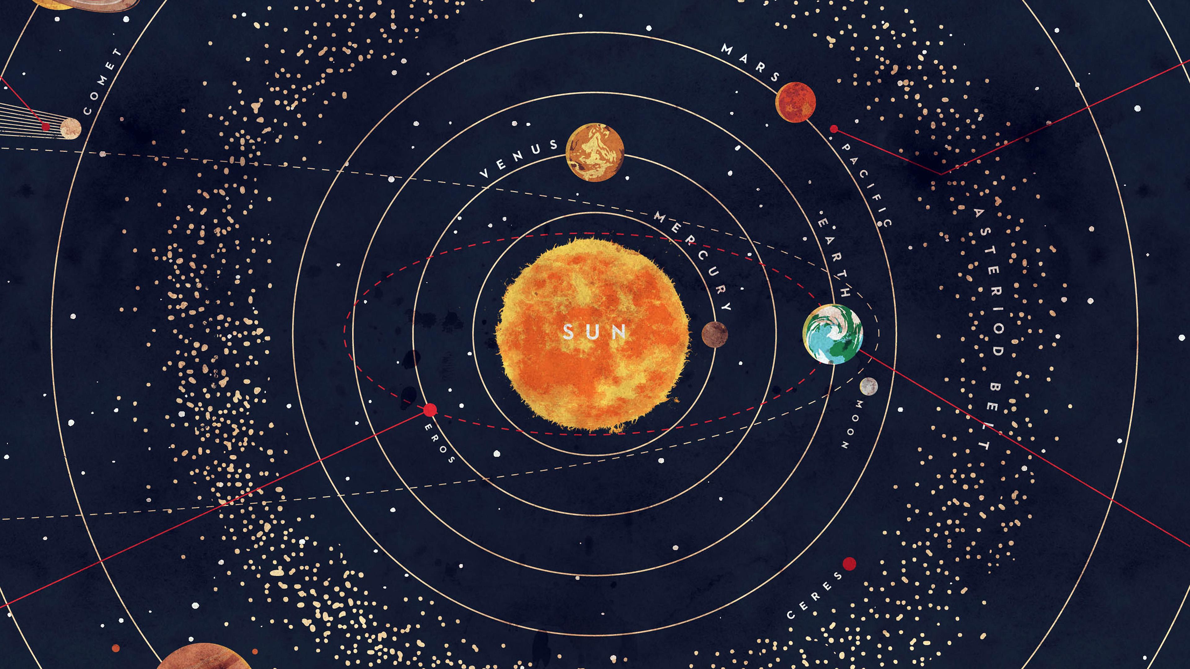 Solar System Wallpaper Hd Wallpaper For Desktop Laptop Ar63 Solar System Space