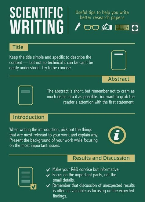How To Write A Scientific Paper – Paperstime Scientific