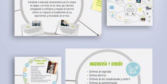 multimedia prezi Helpdesk