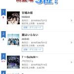1st single 【7〜SeVeN〜】オリコンデイリーランキング初登場3位