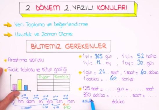Sınıf Matematik Konuları Eğitim Videoları ile Matematiği Kolaylaştırın!