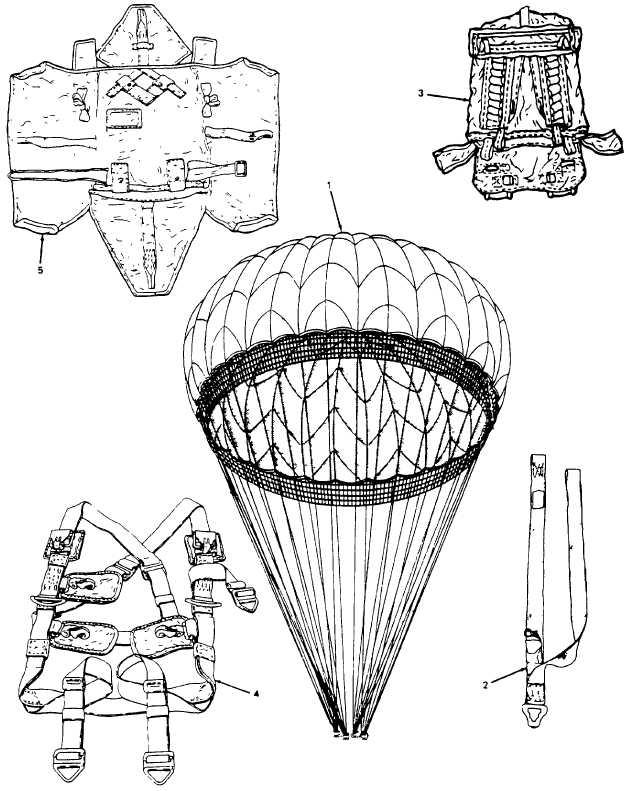 Figure C-1. T-10B Troop Back Personnel Parachute