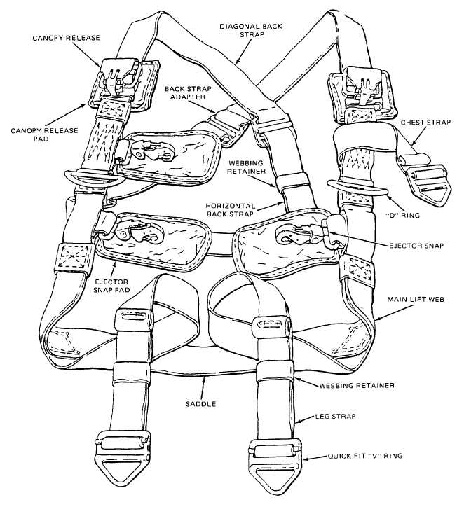 Figure 1-5. T-10B Parachute Harness Assembly