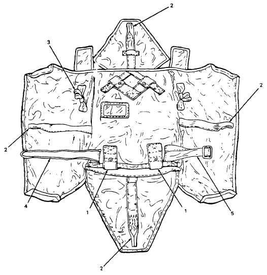 Figure C-5. Personnel Parachute Pack