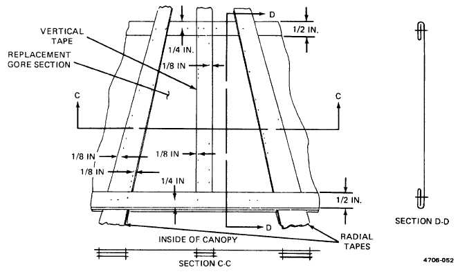 Figure 2-47. Gore Section 2, Replacement Details