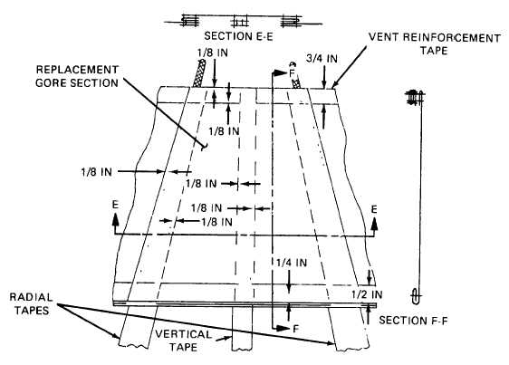 Figure 2-48. Gore Section 3, Replacement Details