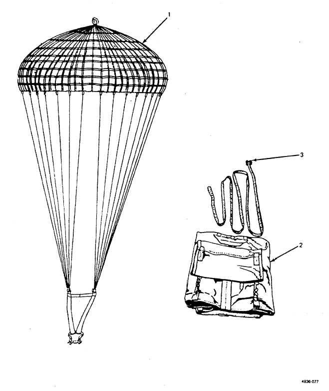 Figure C-1. 26-Foot Diameter High- Velocity Cargo Parachute