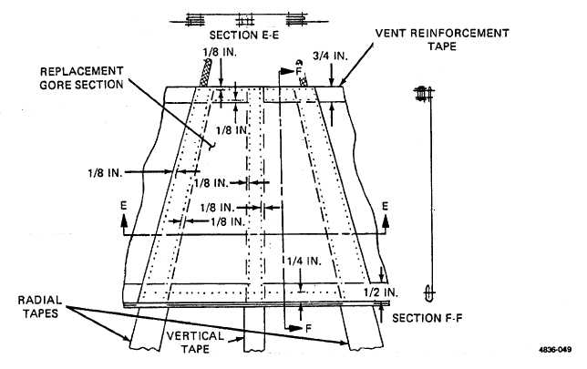 Figure 2-47. Gore Section 3, Replacement Details