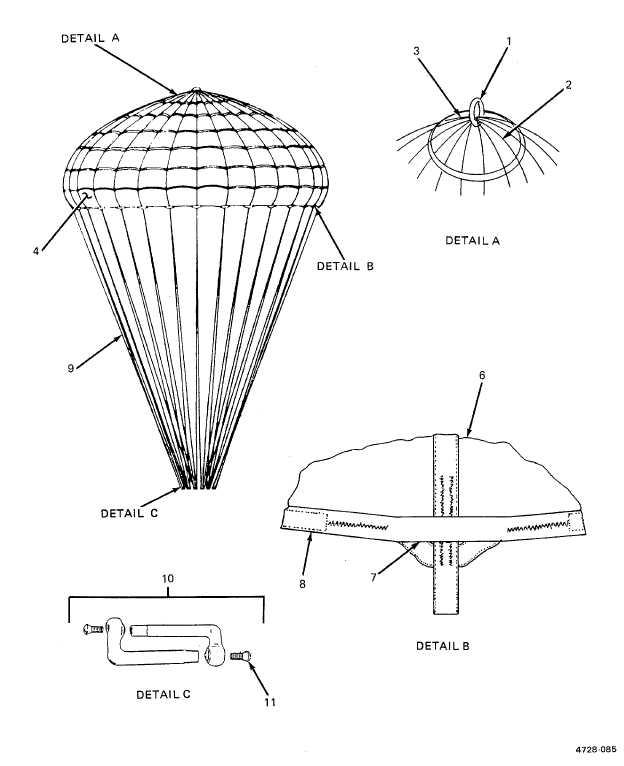 Figure C-2. 22-Foot Diameter Canopy, Cargo Extraction