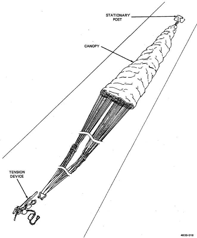 Figure 2-52. Canopy Positioned on Packing Surface.
