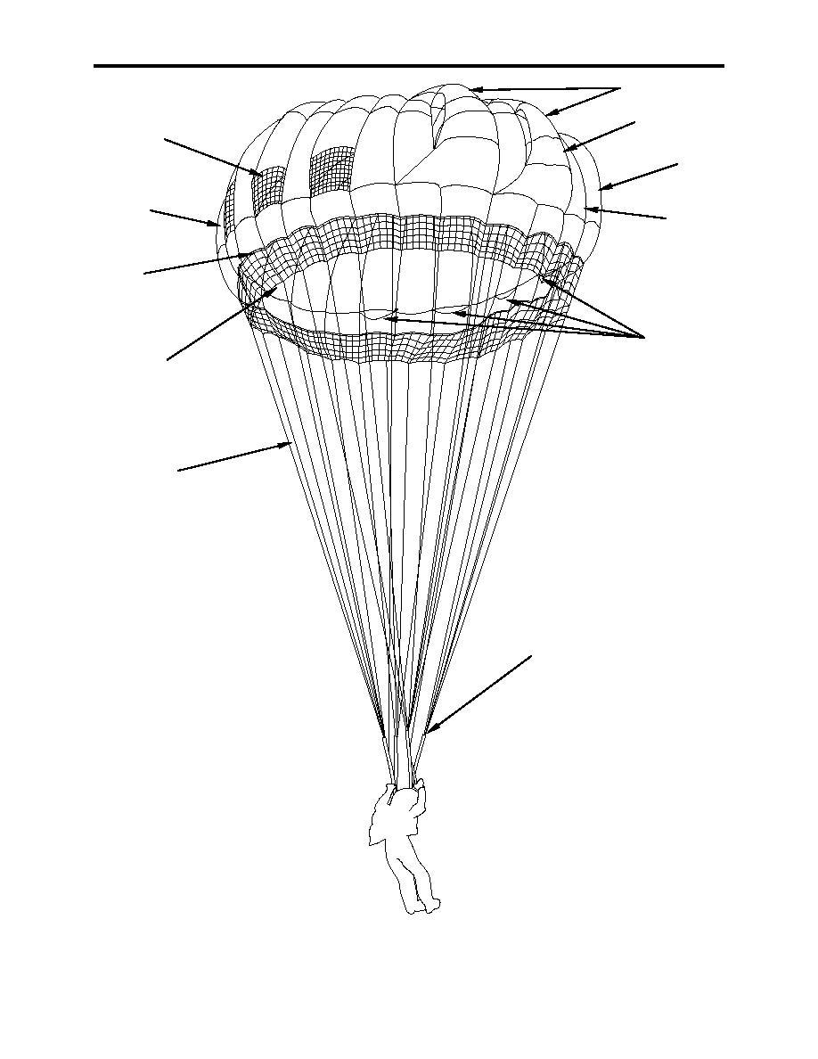 Figure 1. MC-6 Main Parachute Components.