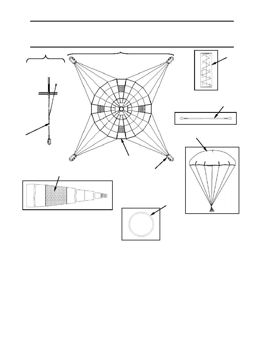 Figure 6. T-11R Parachute Assembly