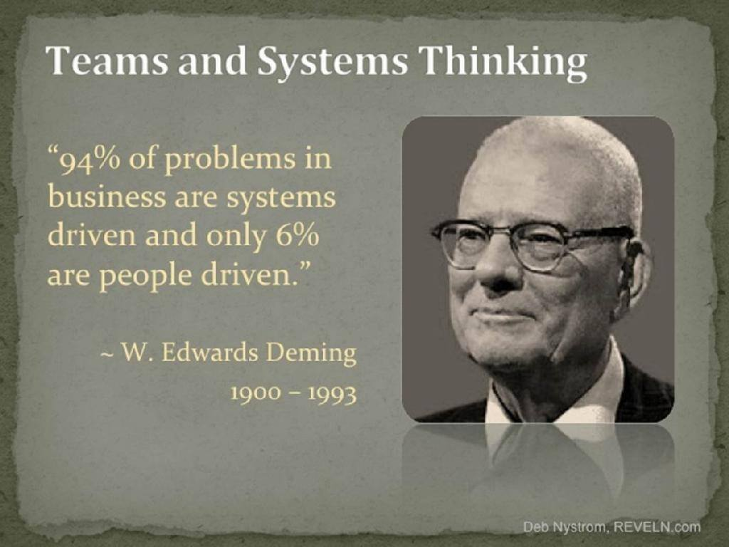 94% of problems in business are systems driver and only 6% are people driven. W. Edwards Deming