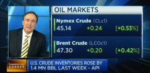 cnbc-13-sep-2016-oil-rebalancing-much-closer-than-iea-suggests