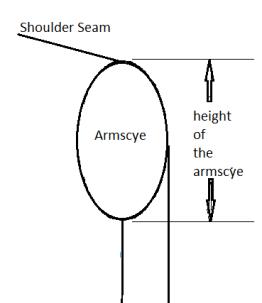 height-of-armscye