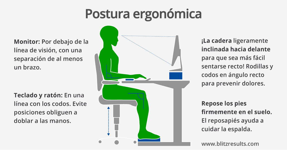 sillas ergonomicas