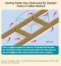 skylight-does it need vapor barrier if in vaulted ceiling ...
