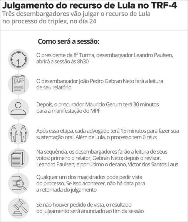 Infografico Lula 1 e1516721655205 - Tire suas dúvidas: Lula pode ser preso logo depois do julgamento? saiba mais