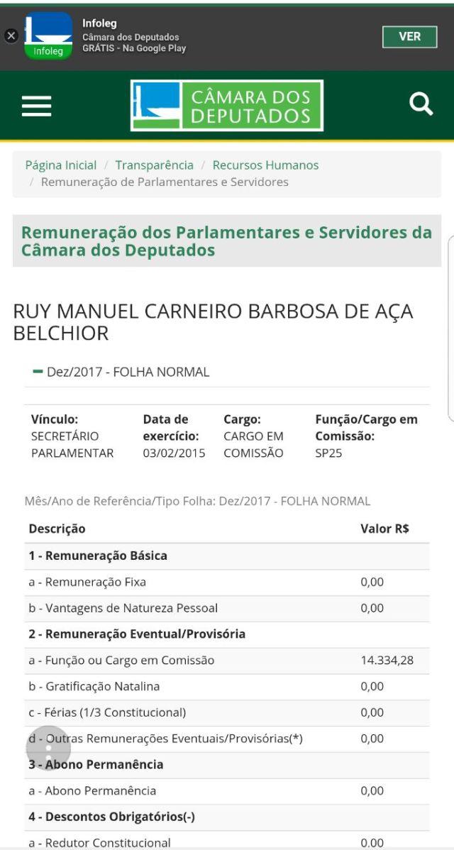Tudo em casa: Ruy e esposa ganham quase R$ 25 mil em gabinetes de Cássio e Pedro