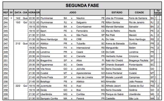 CBF define jogos da Copa do BR; Belo joga contra Atlético-MG dia 21