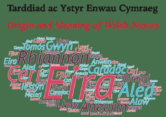 Tarddiad ac Ystyr Enwau Cymraeg