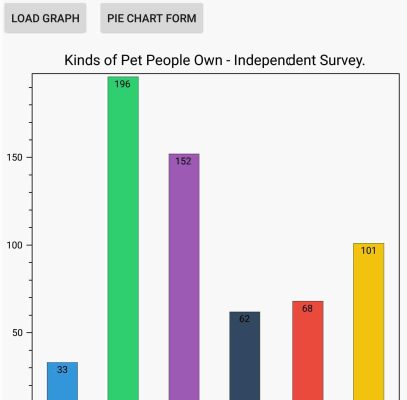 Xamarin Forms Creating Bar Graph Charts with Oxyplot