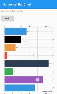 Xamarin Forms Create Horizontal Bar Graphs UltimateXF