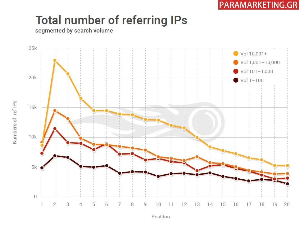 TOTAL NUMBER REFERRING IPS-1