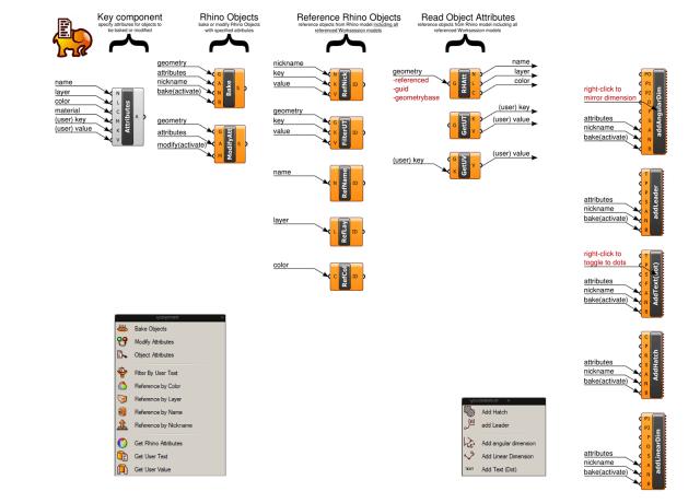 Elefront_Components explained_1600x1150