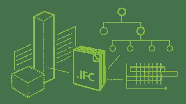 BIM Ecosystem_IFC_1600x900