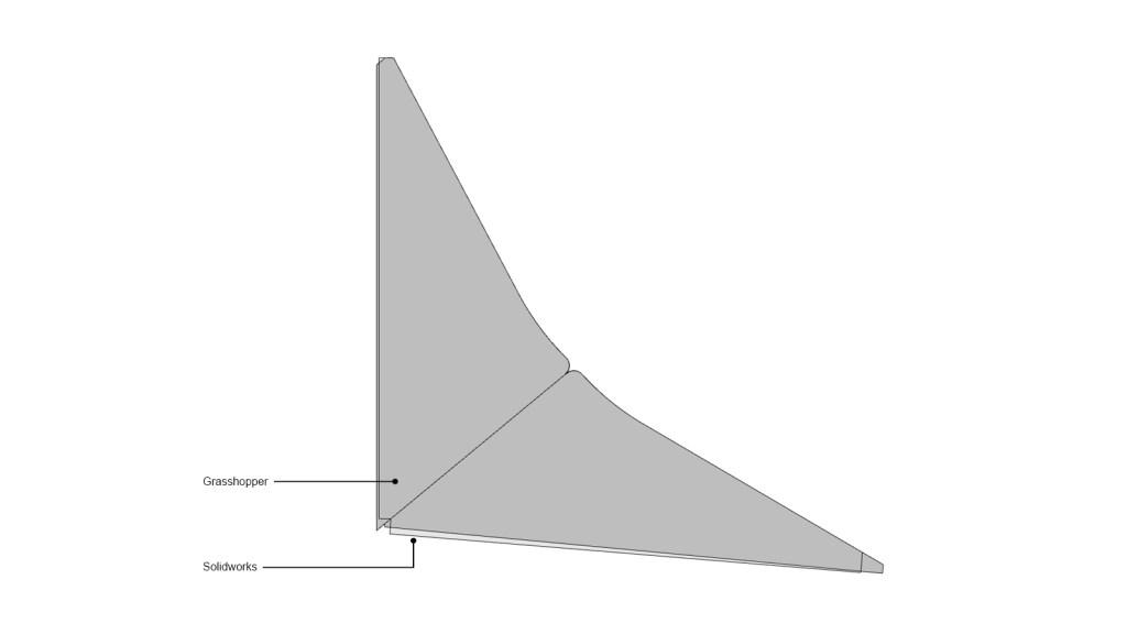 Material elasticity comparison – Solidworks v Grasshopper
