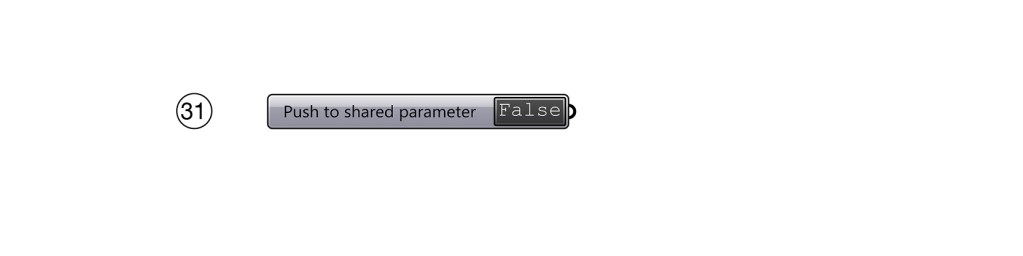 Push results to shared parameters