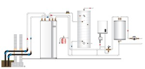 Central Vs Distributed Hot Water System Use Case