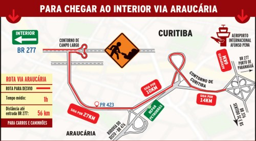 Rotas Alternativas na BR 277_Via Araucaria