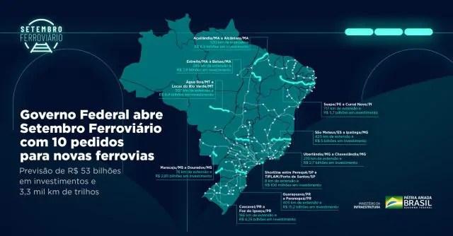 Autorizações possibilitarão 571 quilômetros de novos trilhos e investimentos de R$ 21,45 bilhões no Sul
