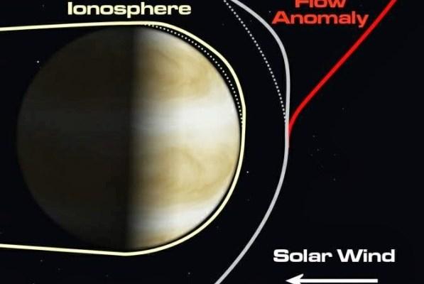 Vénus: Des explosions plus grosses que la planète elle-même dans sa haute atmosphère !