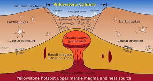 """Yellowstone: Une note révèle une évacuation """"obligatoire"""" dans les prochaines semaines !"""