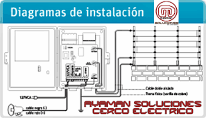 Diagrama de cerco eléctrico para casa